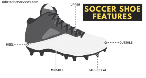 Soccer Shoe Features