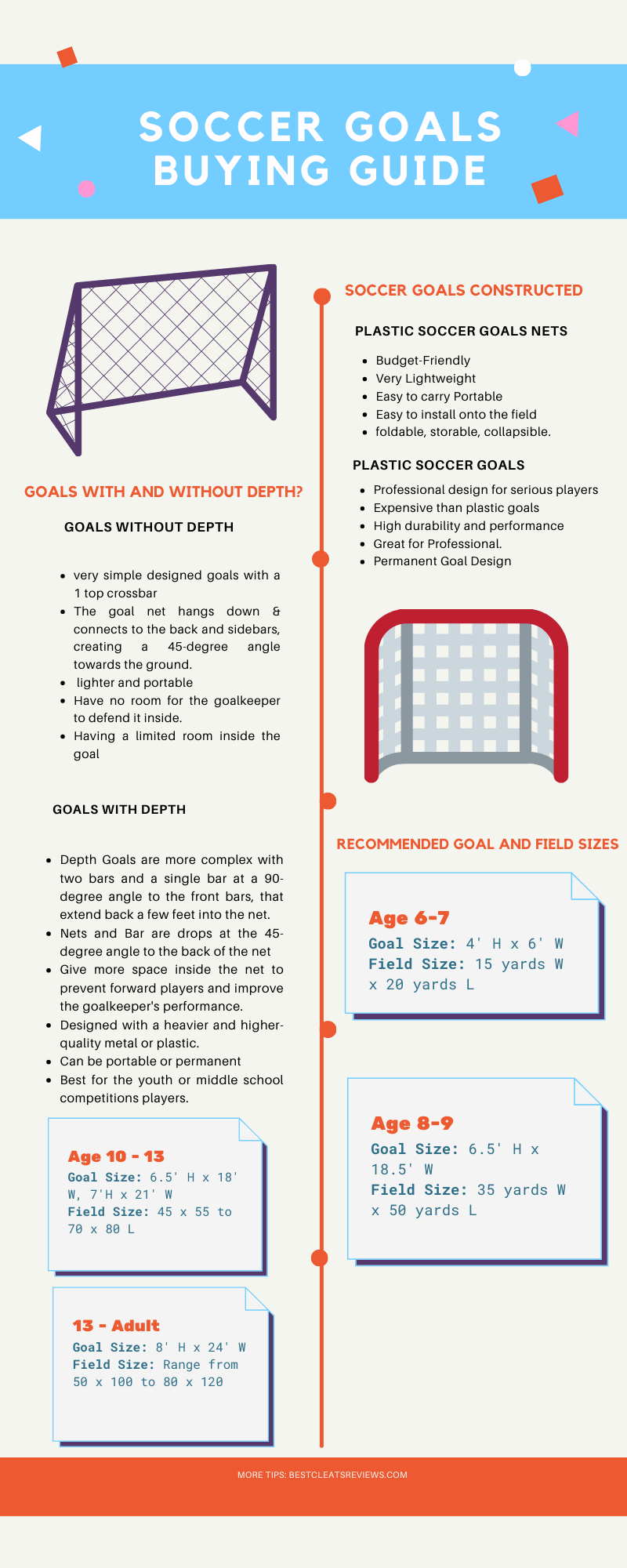 Soccer Goals Buyer's Guide Infographic